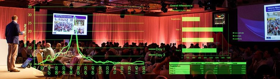 event-metrics-header