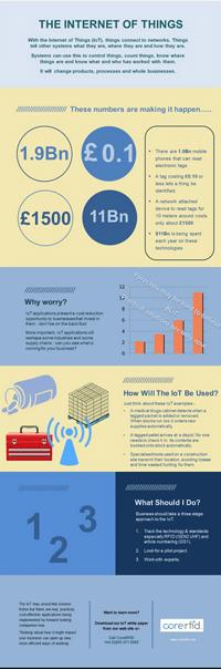IoT Graphic